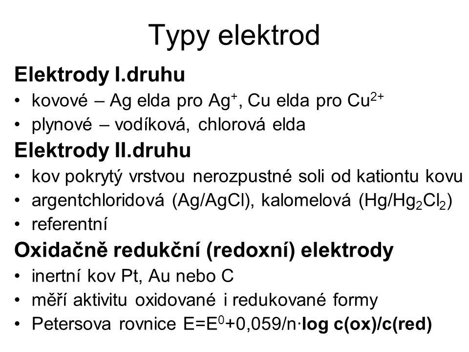 Typy elektrod Elektrody I.druhu kovové – Ag elda pro Ag +, Cu elda pro Cu 2+ plynové – vodíková, chlorová elda Elektrody II.druhu kov pokrytý vrstvou