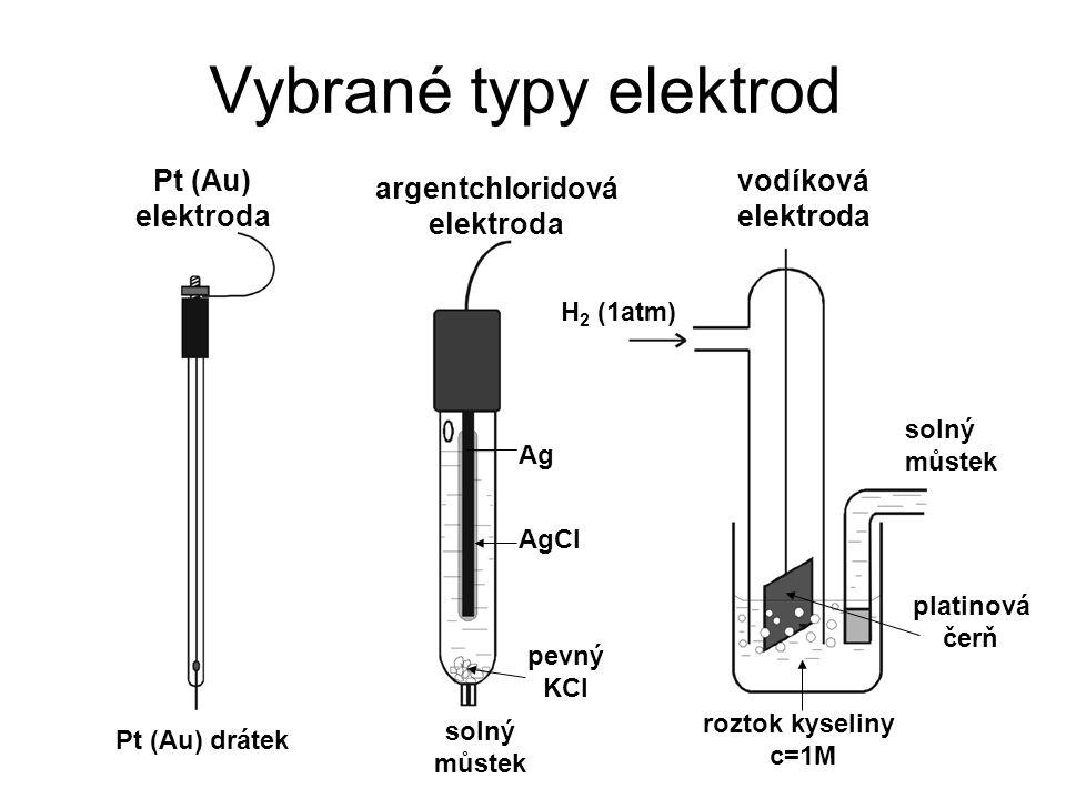 Vybrané typy elektrod Pt (Au) elektroda Pt (Au) drátek argentchloridová elektroda vodíková elektroda pevný KCl Ag solný můstek AgCl H 2 (1atm) solný m
