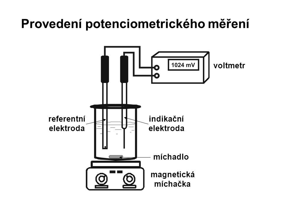Provedení potenciometrického měření voltmetr indikační elektroda referentní elektroda magnetická míchačka míchadlo
