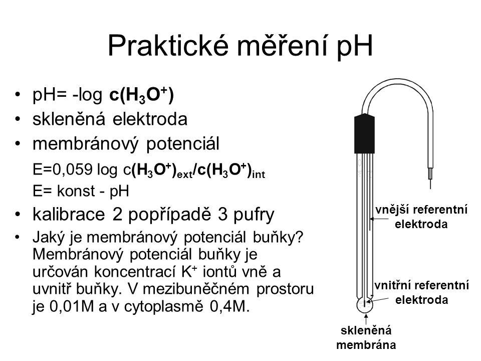Praktické měření pH pH= -log c(H 3 O + ) skleněná elektroda membránový potenciál E=0,059 log c(H 3 O + ) ext /c(H 3 O + ) int E= konst - pH kalibrace