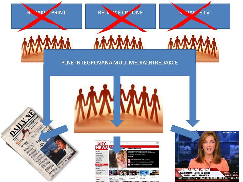 REDAKCE PRINTREDAKCE ON-LINEREDAKCE TV PLNĚ INTEGROVANÁ MULTIMEDIÁLNÍ REDAKCE