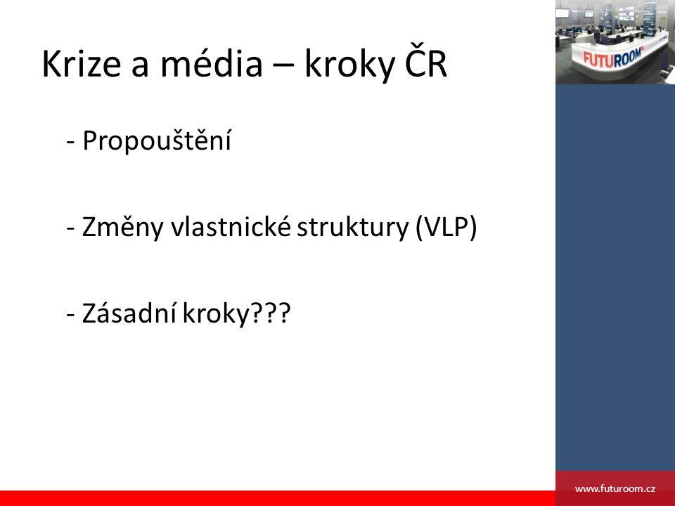 Krize a média – kroky ČR - Propouštění - Změny vlastnické struktury (VLP) - Zásadní kroky .