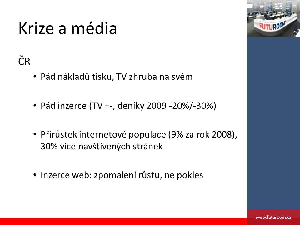 ČR Pád nákladů tisku, TV zhruba na svém Pád inzerce (TV +-, deníky 2009 -20%/-30%) Přírůstek internetové populace (9% za rok 2008), 30% více navštívených stránek Inzerce web: zpomalení růstu, ne pokles Krize a média www.futuroom.cz