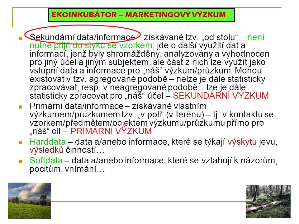 Sekundární data/informace – získávané tzv.