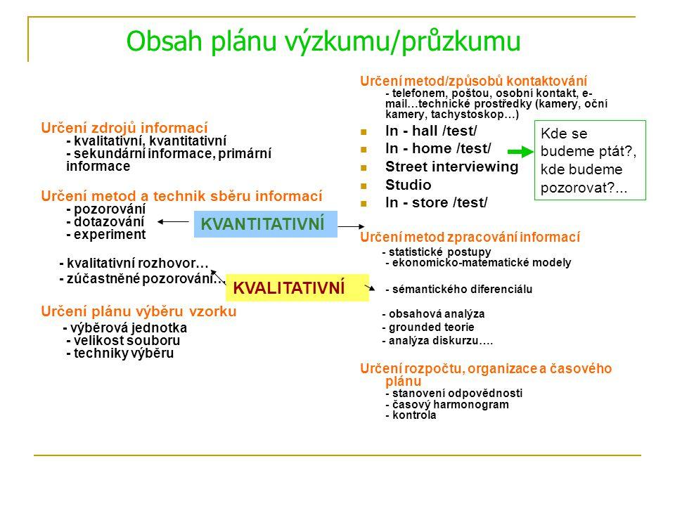 Obsah plánu výzkumu/průzkumu Určení zdrojů informací - kvalitativní, kvantitativní - sekundární informace, primární informace Určení metod a technik sběru informací - pozorování - dotazování - experiment - kvalitativní rozhovor… - zúčastněné pozorování… Určení plánu výběru vzorku - výběrová jednotka - velikost souboru - techniky výběru Určení metod/způsobů kontaktování - telefonem, poštou, osobní kontakt, e- mail…technické prostředky (kamery, oční kamery, tachystoskop…) In - hall /test/ In - home /test/ Street interviewing Studio In - store /test/ Určení metod zpracování informací - statistické postupy - ekonomicko-matematické modely - sémantického diferenciálu - obsahová analýza - grounded teorie - analýza diskurzu….