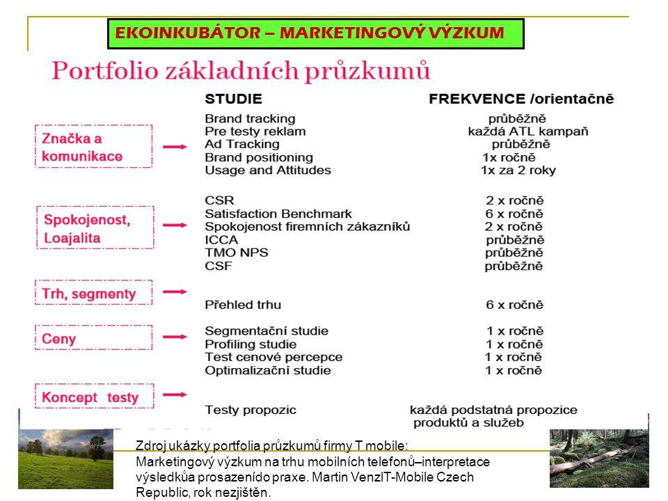 EKOINKUBÁTOR – MARKETINGOVÝ VÝZKUM Zdroj ukázky portfolia průzkumů firmy T mobile: Marketingový výzkum na trhu mobilních telefonů–interpretace výsledkůa prosazenído praxe.