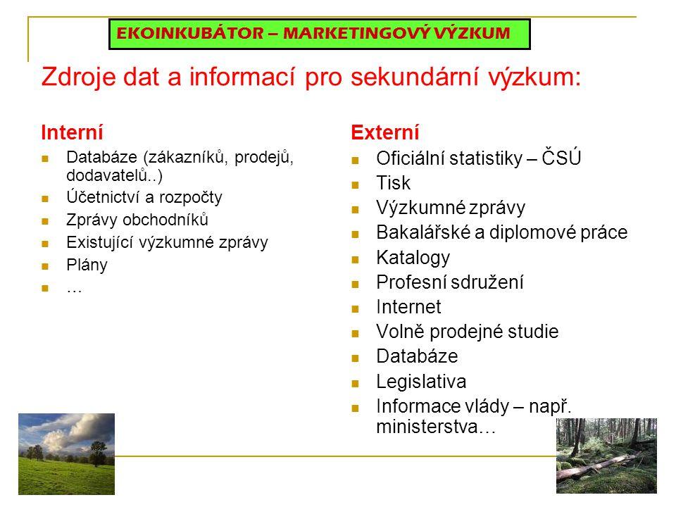 Zdroje dat a informací pro sekundární výzkum: Interní Databáze (zákazníků, prodejů, dodavatelů..) Účetnictví a rozpočty Zprávy obchodníků Existující v