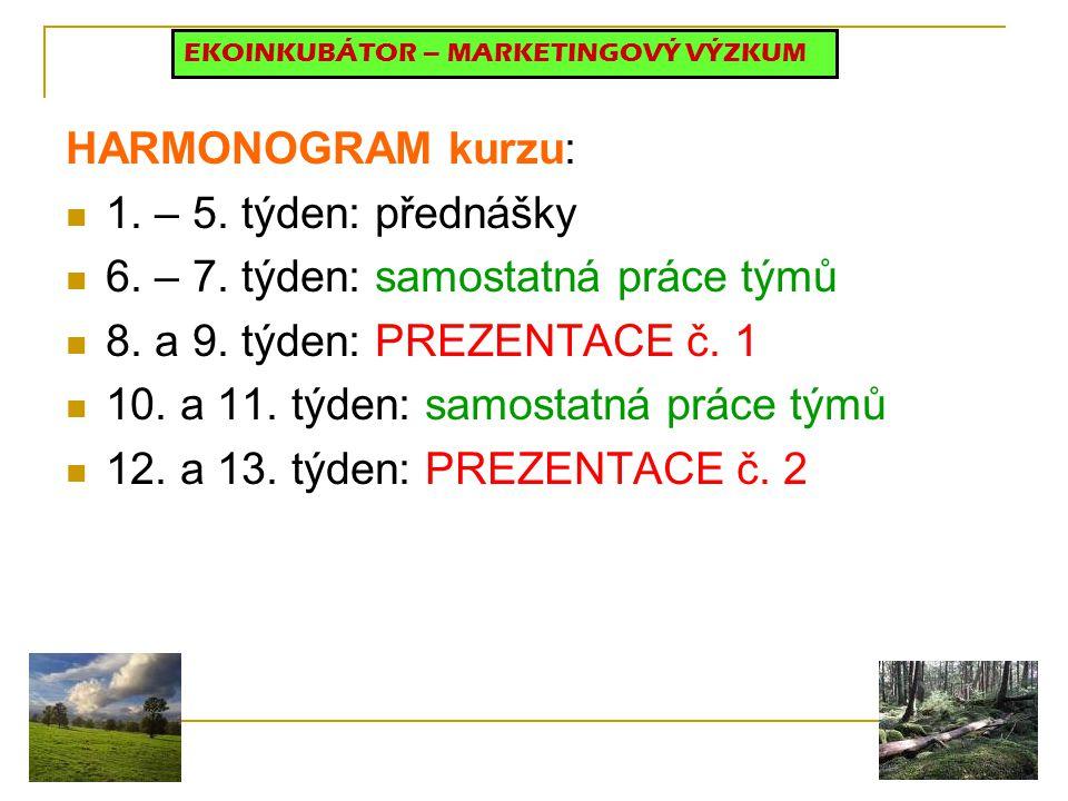 HARMONOGRAM kurzu: 1.– 5. týden: přednášky 6. – 7.