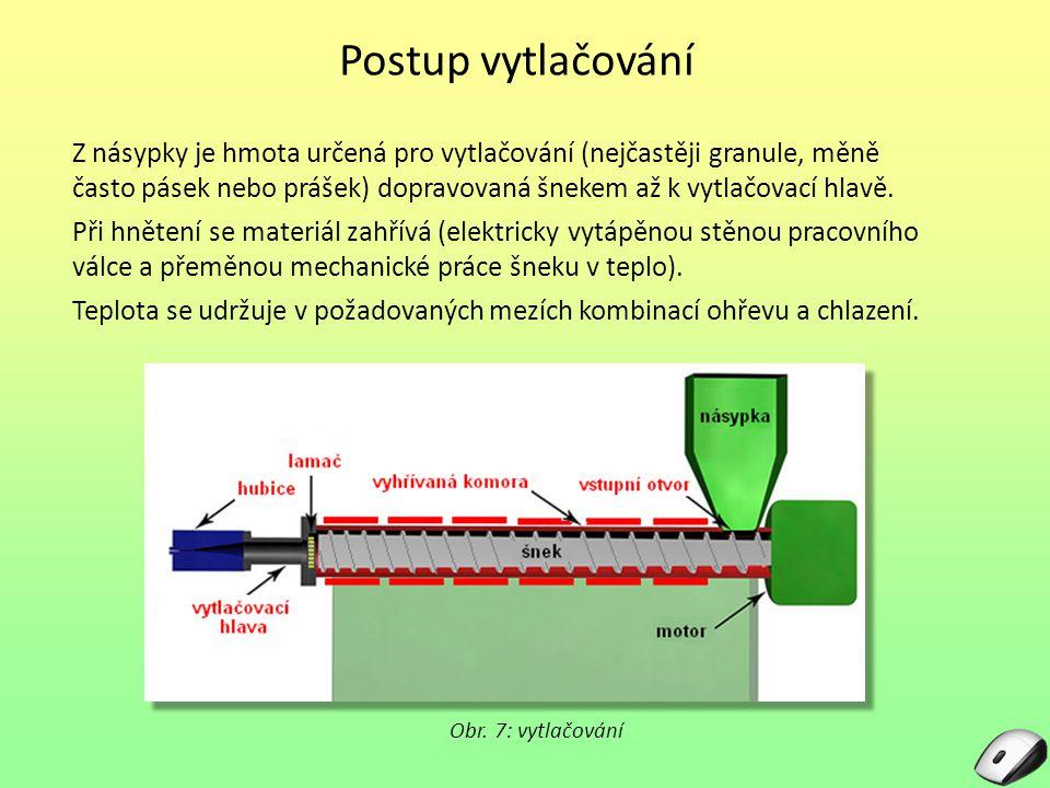 Postup vytlačování Z násypky je hmota určená pro vytlačování (nejčastěji granule, měně často pásek nebo prášek) dopravovaná šnekem až k vytlačovací hlavě.