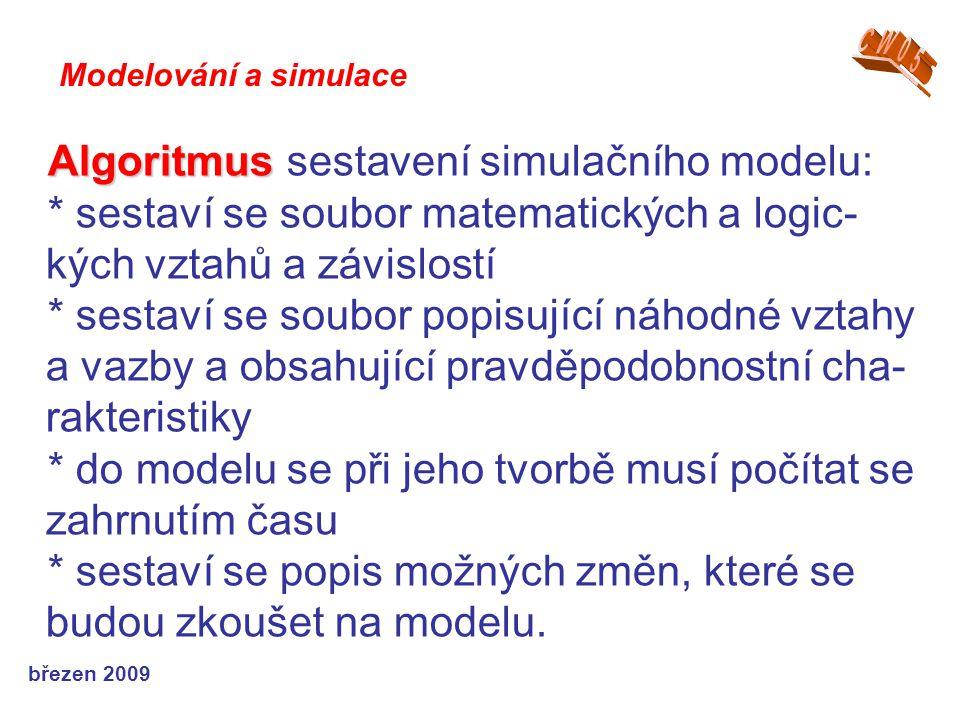 březen 2009 Algoritmus Algoritmus sestavení simulačního modelu: * sestaví se soubor matematických a logic- kých vztahů a závislostí * sestaví se soubo