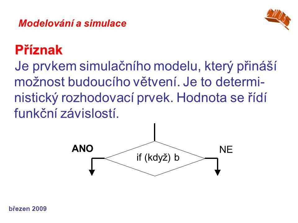 březen 2009 Příznak Je prvkem simulačního modelu, který přináší možnost budoucího větvení. Je to determi- nistický rozhodovací prvek. Hodnota se řídí
