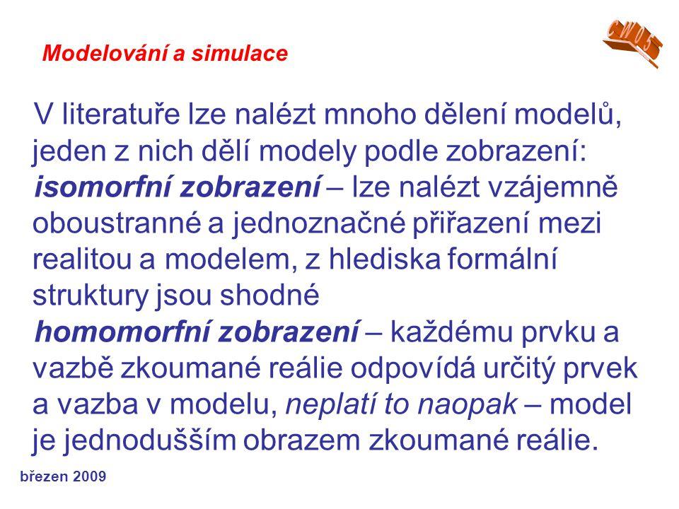 březen 2009 V literatuře lze nalézt mnoho dělení modelů, jeden z nich dělí modely podle zobrazení: isomorfní zobrazení – lze nalézt vzájemně oboustran