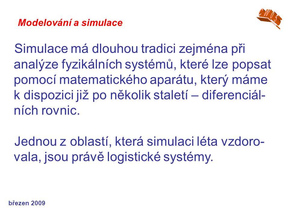 březen 2009 Simulace má dlouhou tradici zejména při analýze fyzikálních systémů, které lze popsat pomocí matematického aparátu, který máme k dispozici