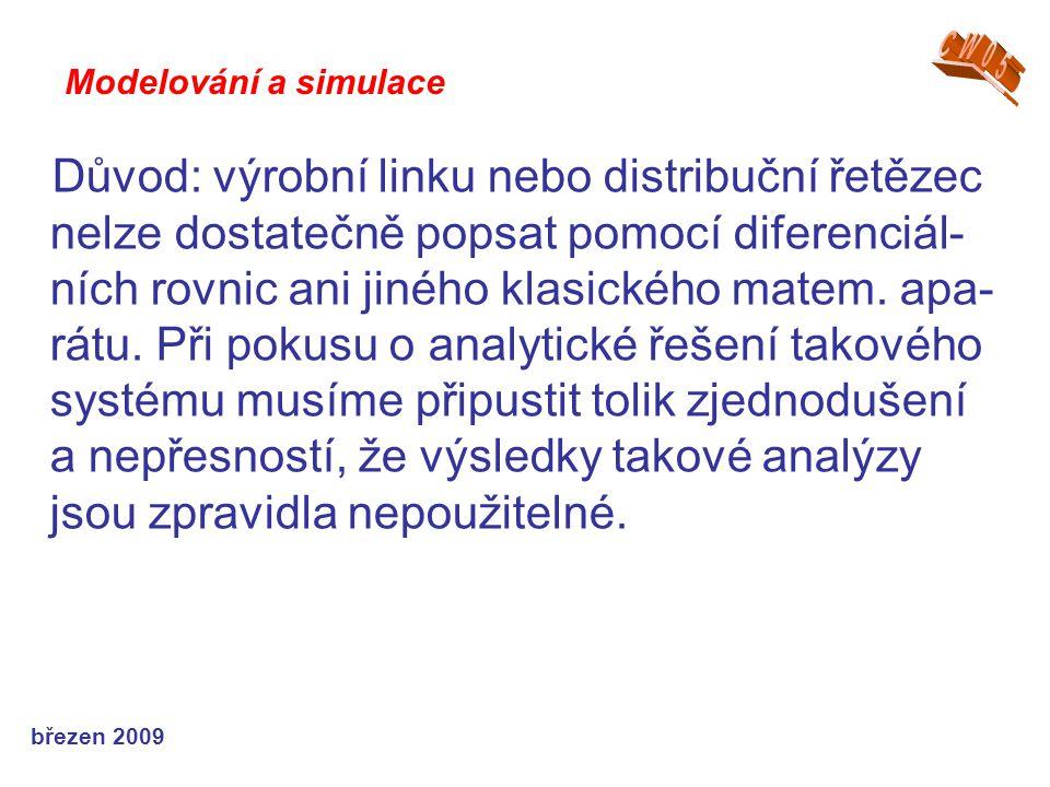 březen 2009 Důvod: výrobní linku nebo distribuční řetězec nelze dostatečně popsat pomocí diferenciál- ních rovnic ani jiného klasického matem. apa- rá