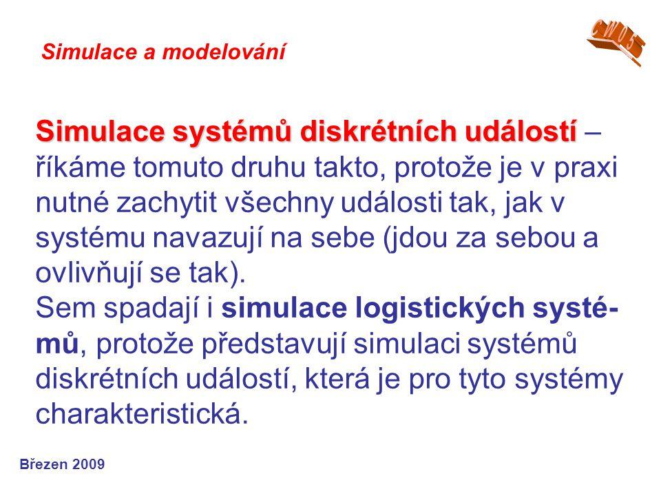 Simulace systémů diskrétních událostí Simulace systémů diskrétních událostí – říkáme tomuto druhu takto, protože je v praxi nutné zachytit všechny udá