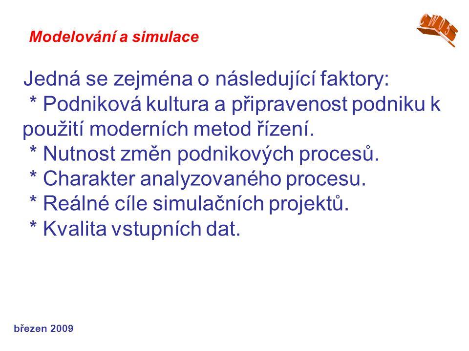 březen 2009 Jedná se zejména o následující faktory: * Podniková kultura a připravenost podniku k použití moderních metod řízení. * Nutnost změn podnik