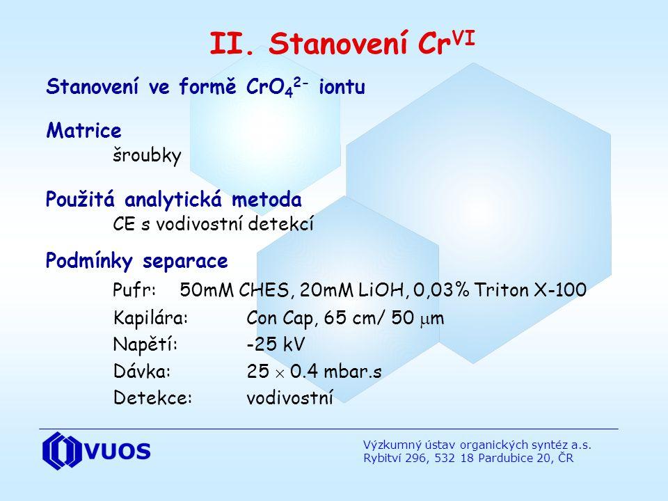 Výzkumný ústav organických syntéz a.s. Rybitví 296, 532 18 Pardubice 20, ČR II. Stanovení Cr VI Stanovení ve formě CrO 4 2- iontu Matrice šroubky Použ