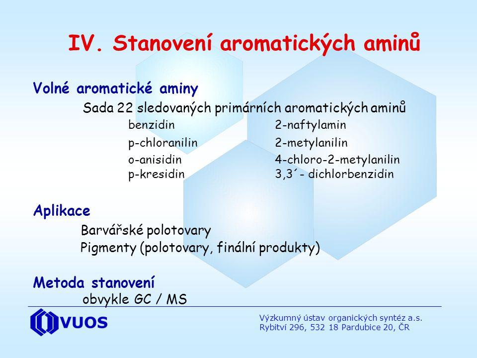 Výzkumný ústav organických syntéz a.s. Rybitví 296, 532 18 Pardubice 20, ČR IV. Stanovení aromatických aminů Volné aromatické aminy Sada 22 sledovanýc
