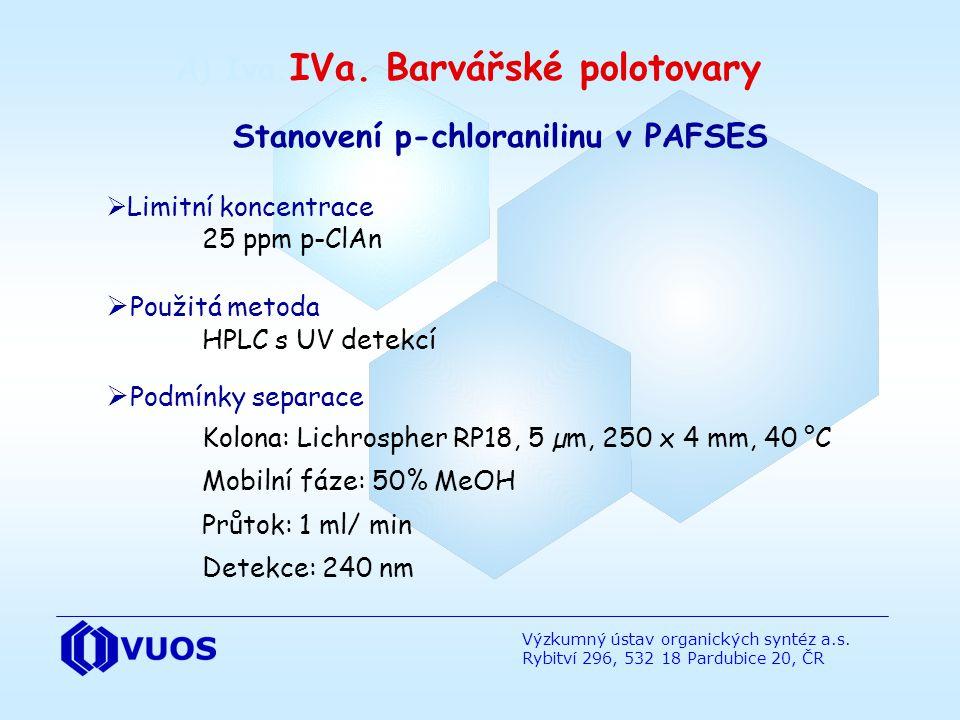Výzkumný ústav organických syntéz a.s. Rybitví 296, 532 18 Pardubice 20, ČR Stanovení p-chloranilinu v PAFSES  Limitní koncentrace 25 ppm p-ClAn  Po