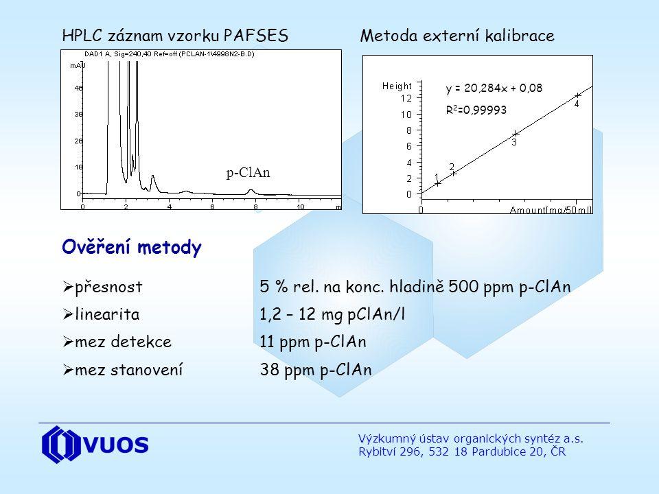 Výzkumný ústav organických syntéz a.s. Rybitví 296, 532 18 Pardubice 20, ČR HPLC záznam vzorku PAFSES Metoda externí kalibrace Ověření metody  přesno