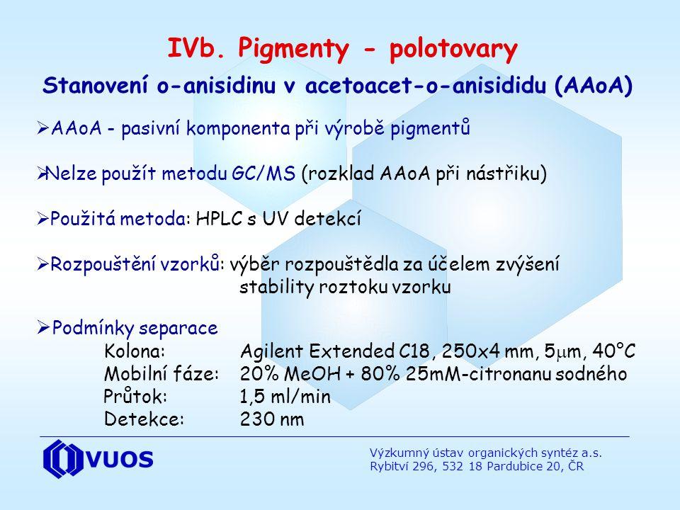 Výzkumný ústav organických syntéz a.s. Rybitví 296, 532 18 Pardubice 20, ČR IVb. Pigmenty - polotovary Stanovení o-anisidinu v acetoacet-o-anisididu (