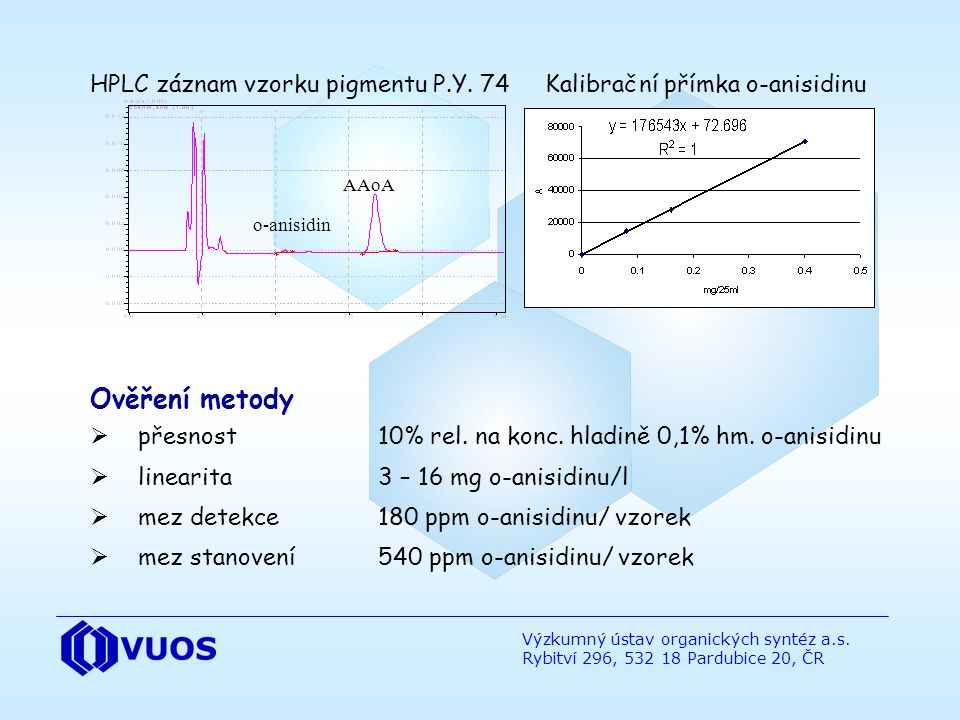 Výzkumný ústav organických syntéz a.s. Rybitví 296, 532 18 Pardubice 20, ČR HPLC záznam vzorku pigmentu P.Y. 74 Kalibrační přímka o-anisidinu Ověření