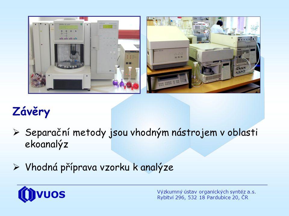 Výzkumný ústav organických syntéz a.s. Rybitví 296, 532 18 Pardubice 20, ČR Závěry  Separační metody jsou vhodným nástrojem v oblasti ekoanalýz  Vho