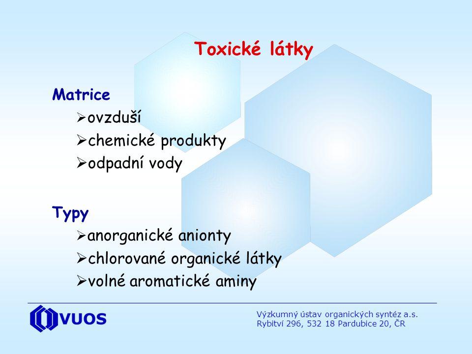 Výzkumný ústav organických syntéz a.s. Rybitví 296, 532 18 Pardubice 20, ČR Toxické látky Matrice  ovzduší  chemické produkty  odpadní vody Typy 