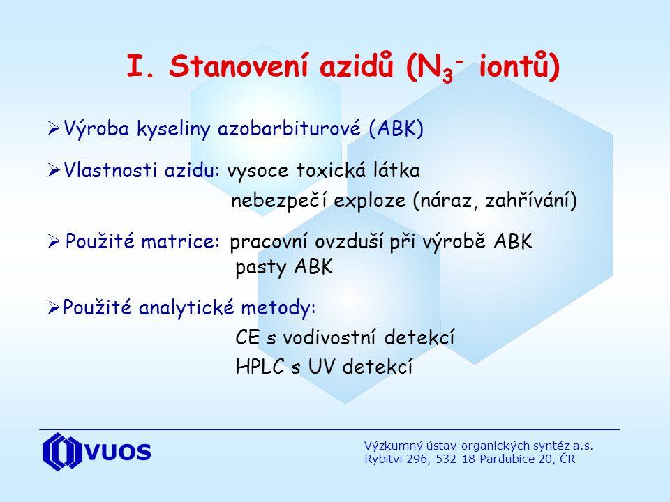 Výzkumný ústav organických syntéz a.s. Rybitví 296, 532 18 Pardubice 20, ČR I. Stanovení azidů (N 3 - iontů)  Výroba kyseliny azobarbiturové (ABK) 