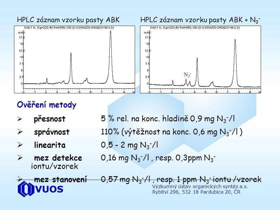 Výzkumný ústav organických syntéz a.s. Rybitví 296, 532 18 Pardubice 20, ČR HPLC záznam vzorku pasty ABK HPLC záznam vzorku pasty ABK + N 3 - Ověření