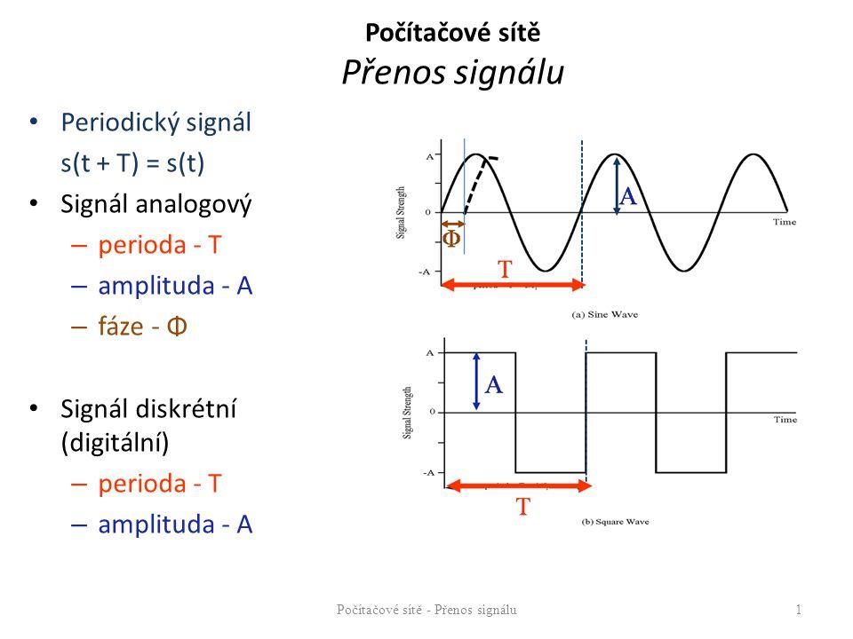 Počítačové sítě Přenos signálu Periodický signál s(t + T) = s(t) Signál analogový – perioda - T – amplituda - A – fáze - Φ Signál diskrétní (digitální) – perioda - T – amplituda - A Počítačové sítě - Přenos signálu1