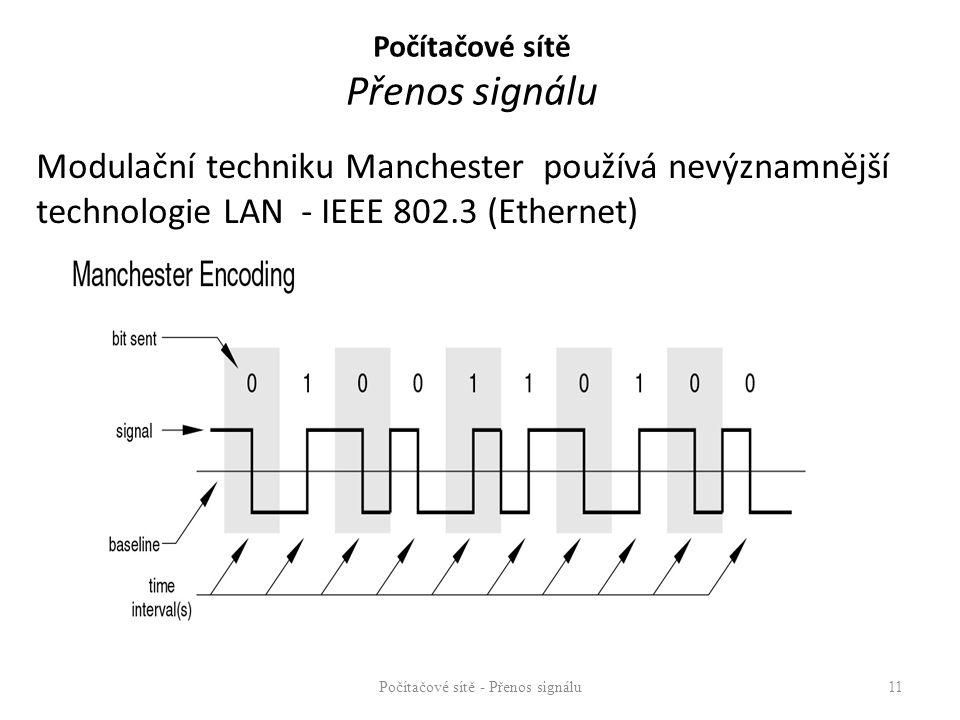 Modulační techniku Manchester používá nevýznamnější technologie LAN - IEEE 802.3 (Ethernet) Počítačové sítě - Přenos signálu11 Počítačové sítě Přenos signálu