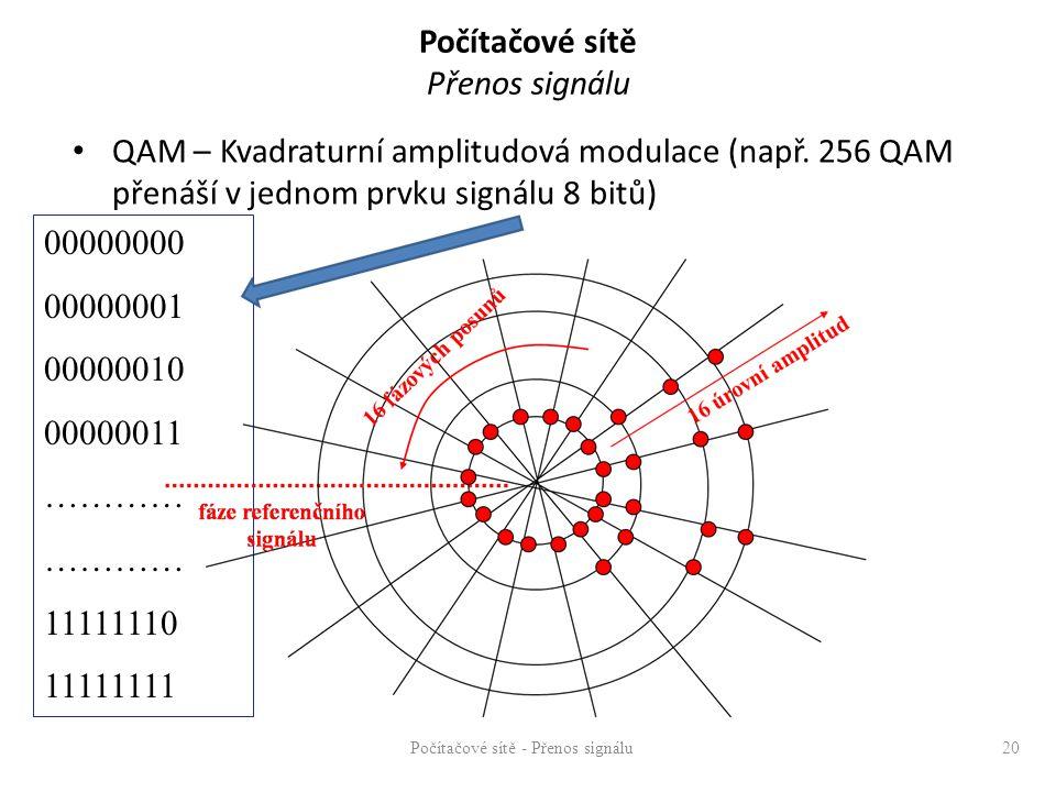 Počítačové sítě Přenos signálu QAM – Kvadraturní amplitudová modulace (např. 256 QAM přenáší v jednom prvku signálu 8 bitů) Počítačové sítě - Přenos s