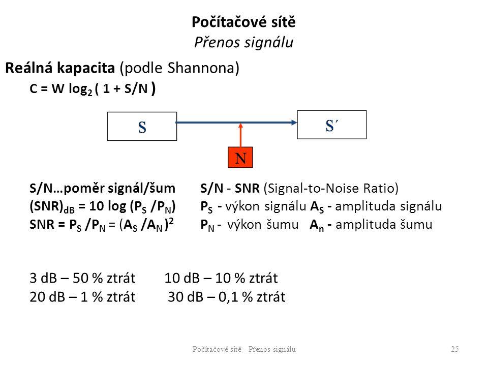 Počítačové sítě Přenos signálu Reálná kapacita (podle Shannona) C = W log 2 ( 1 + S/N ) S/N…poměr signál/šumS/N - SNR (Signal-to-Noise Ratio) (SNR) dB = 10 log (P S /P N )P S - výkon signálu A S - amplituda signálu SNR = P S /P N = (A S /A N ) 2 P N - výkon šumu A n - amplituda šumu 3 dB – 50 % ztrát 10 dB – 10 % ztrát 20 dB – 1 % ztrát 30 dB – 0,1 % ztrát Počítačové sítě - Přenos signálu25