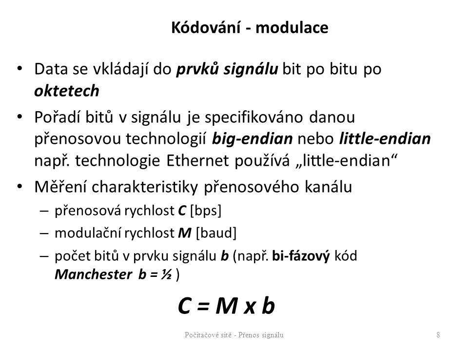 Kódování - modulace Data se vkládají do prvků signálu bit po bitu po oktetech Pořadí bitů v signálu je specifikováno danou přenosovou technologií big-endian nebo little-endian např.