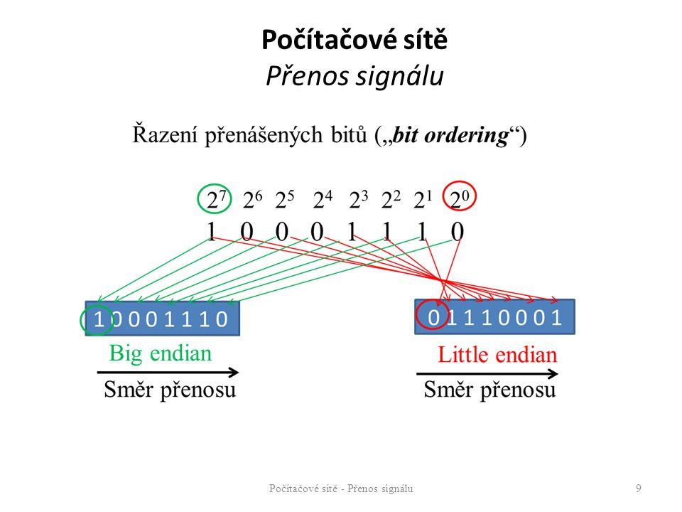 Příklady kódovacích technik Digitální data - Diskrétní signál Počítačové sítě - Přenos signálu 10 Počítačové sítě Přenos signálu
