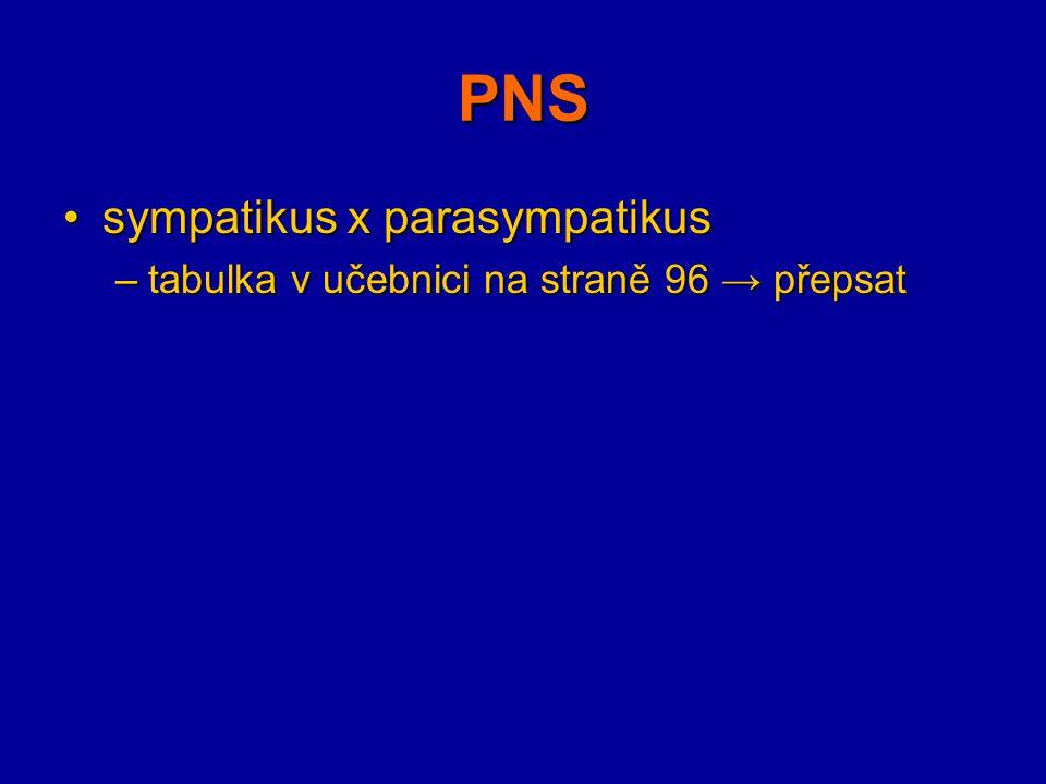 PNS sympatikus x parasympatikussympatikus x parasympatikus –tabulka v učebnici na straně 96 → přepsat