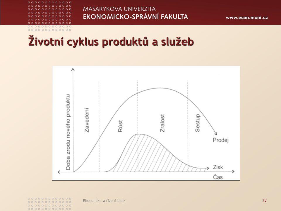 www.econ.muni.cz Ekonomika a řízení bank32 Životní cyklus produktů a služeb