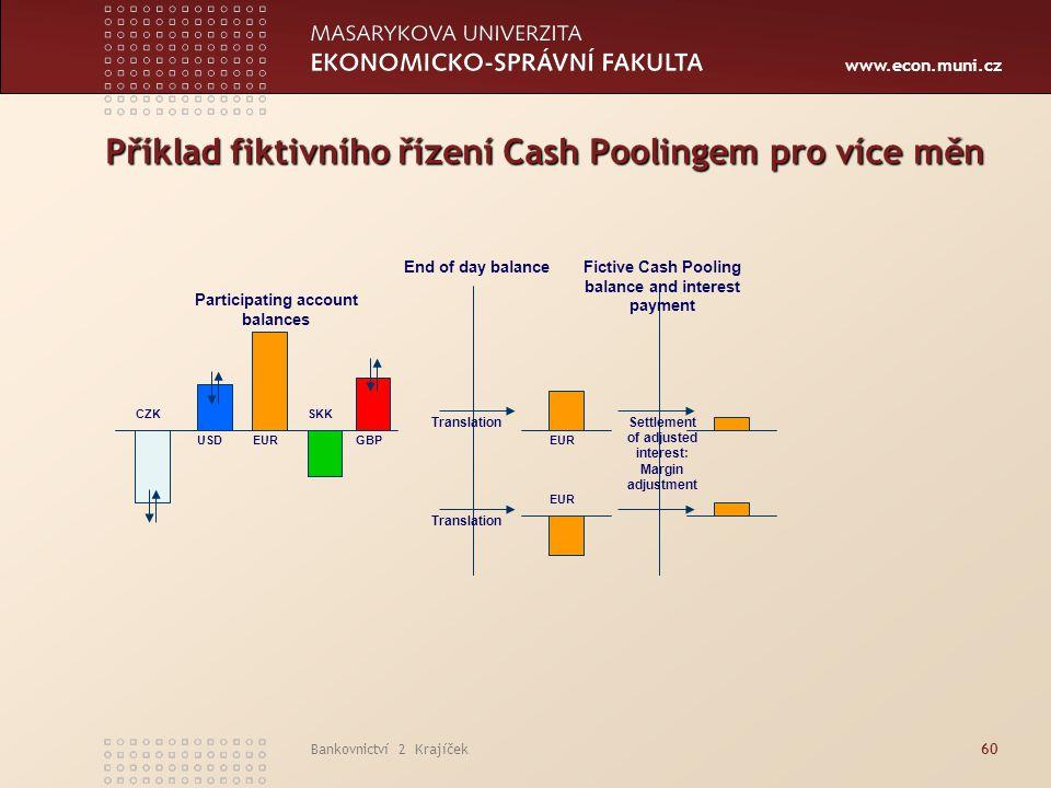 www.econ.muni.cz Bankovnictví 2 Krajíček60 Příklad fiktivního řízení Cash Poolingem pro více měn USDEUR SKK GBP CZK Participating account balances Tra