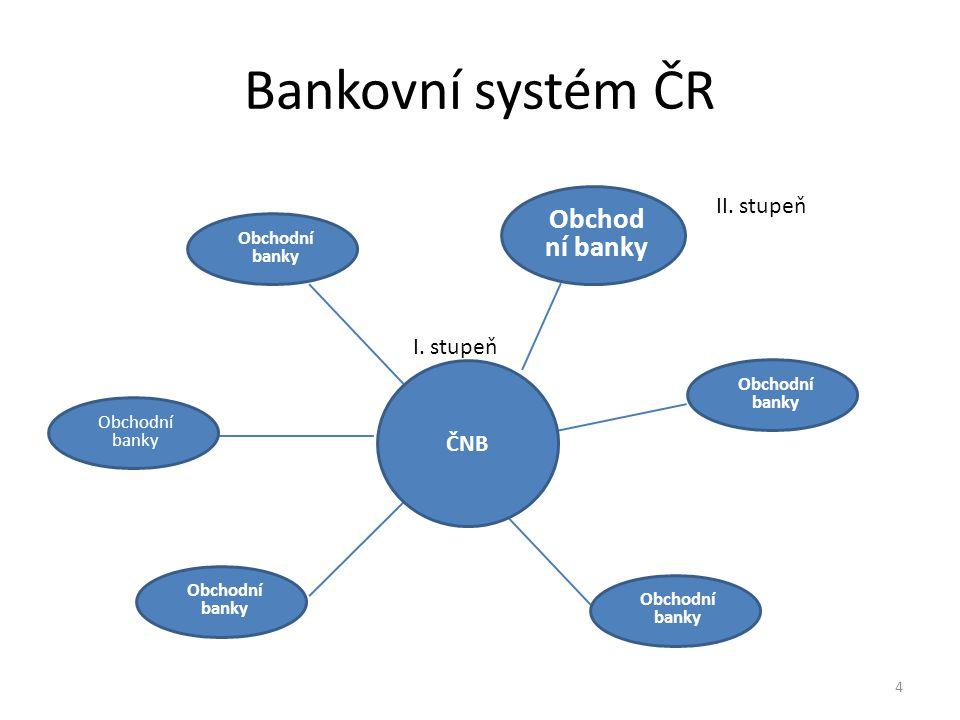 Banky banka je státní nebo soukromá instituce, která poskytuje finanční služby v České republice funguje dvouúrovňový bankovní systém, který se vždy skládá z centrální banky a obchodních bank funkci centrální (emisní) banky plní Česká národní banka (ČNB), provádí emisi peněz (vydávání mincí a bankovek do oběhu)