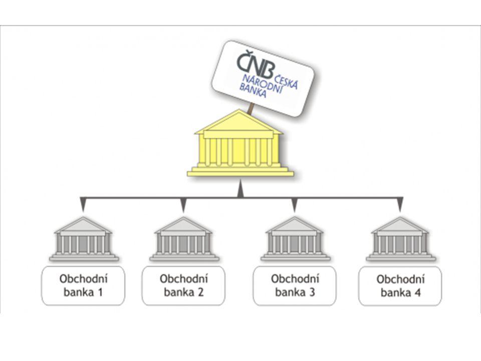 Obchodní banky na bankovních účtech spravují peníze lidí a firem přijímají vklady klientů půjčují peníze za úrok (procentní odměna za půjčení peněz) lidem a firmám formou různých úvěrů zprostředkovávají bezhotovostní platby mezi lidmi, firmami a státem např.