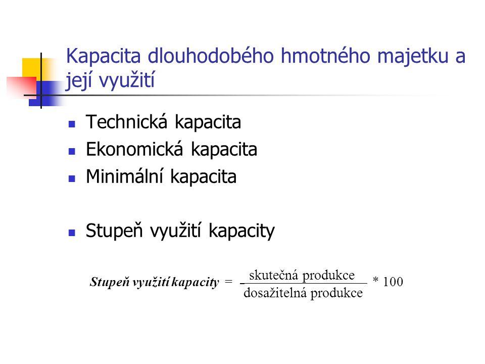 Kapacita dlouhodobého hmotného majetku a její využití Technická kapacita Ekonomická kapacita Minimální kapacita Stupeň využití kapacity Stupeň využití kapacity = _ skutečná produkce * 100 dosažitelná produkce