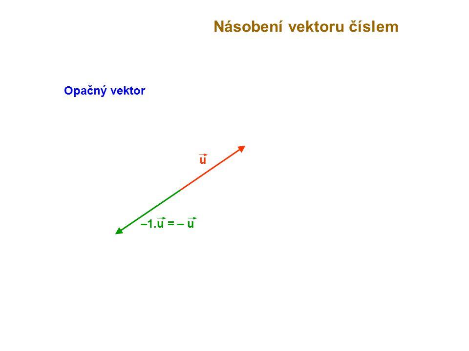 u Násobení vektoru číslem –1.u = – u Opačný vektor