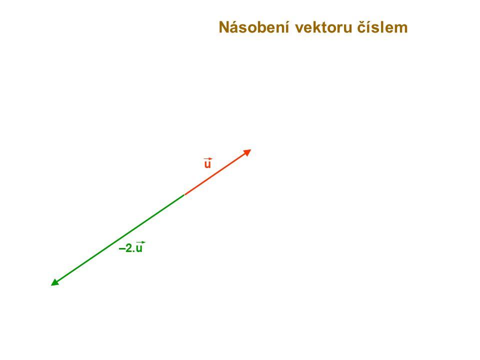 u Násobení vektoru číslem –2.u