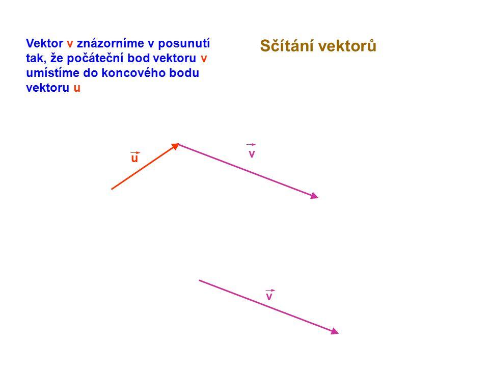 u v v Vektor v znázorníme v posunutí tak, že počáteční bod vektoru v umístíme do koncového bodu vektoru u