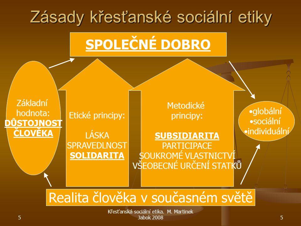 5 Křesťanská sociální etika. M. Martinek Jabok 20085 Zásady křesťanské sociální etiky Realita člověka v současném světě SPOLEČNÉ DOBRO globální sociál