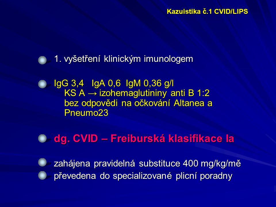 1. vyšetření klinickým imunologem IgG 3,4 IgA 0,6 IgM 0,36 g/l KS A → izohemaglutininy anti B 1:2 bez odpovědi na očkování Altanea a Pneumo23 dg. CVID