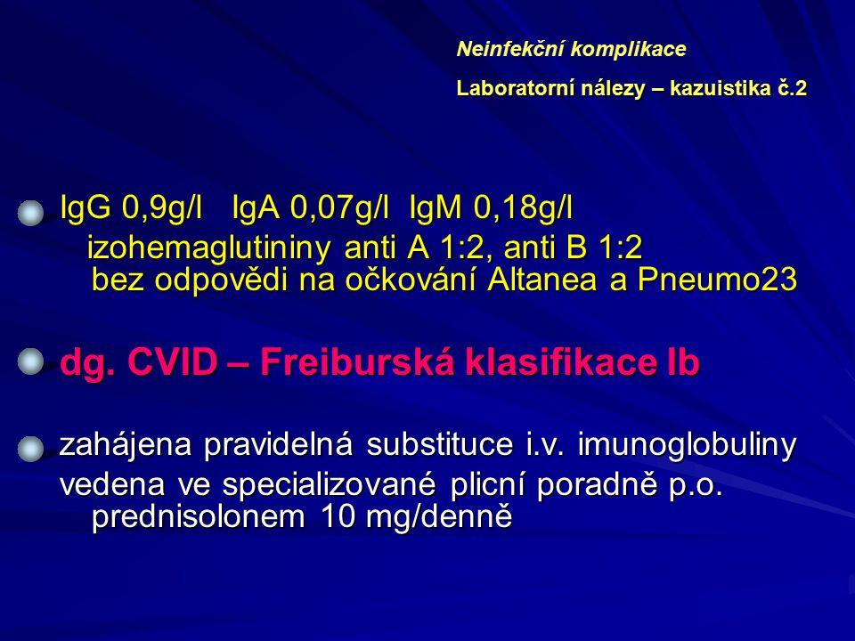IgG 0,9g/l IgA 0,07g/l IgM 0,18g/l izohemaglutininy anti A 1:2, anti B 1:2 bez odpovědi na očkování Altanea a Pneumo23 izohemaglutininy anti A 1:2, an