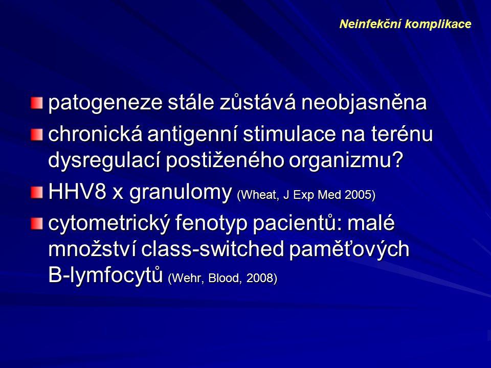 patogeneze stále zůstává neobjasněna chronická antigenní stimulace na terénu dysregulací postiženého organizmu? HHV8 x granulomy (Wheat, J Exp Med 200