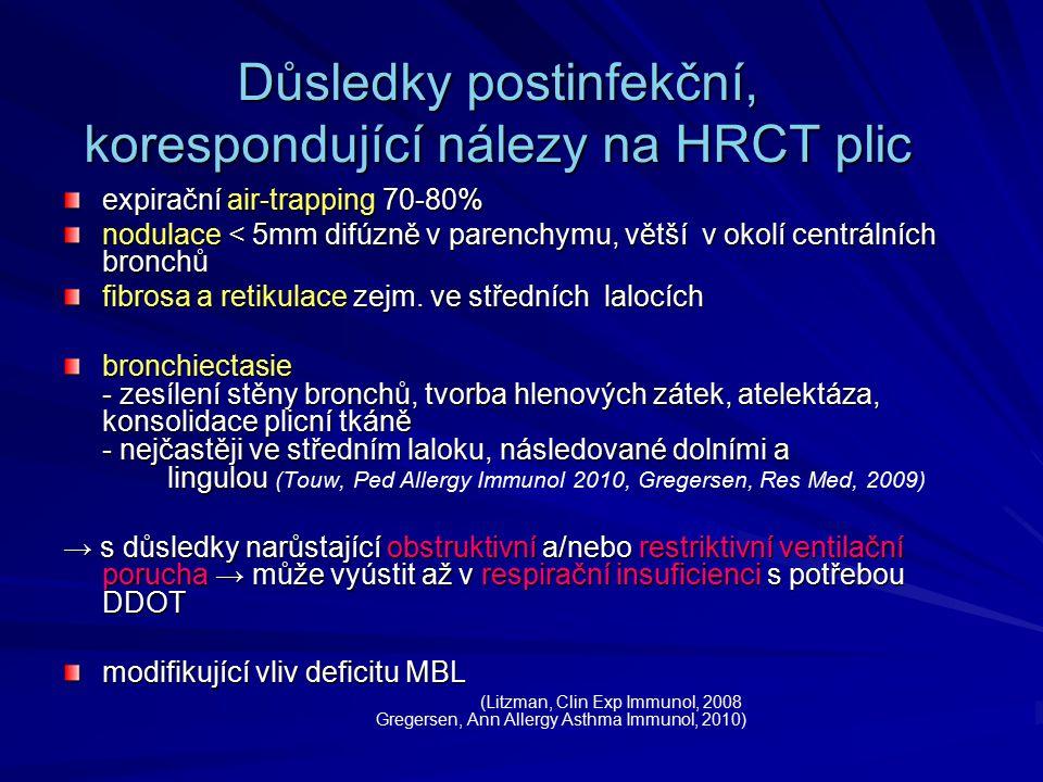 Důsledky postinfekční, korespondující nálezy na HRCT plic expirační air-trapping 70-80% nodulace < 5mm difúzně v parenchymu, větší v okolí centrálních